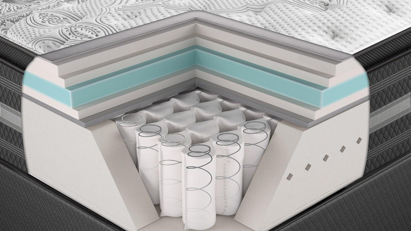 la place du matelas types de matelas. Black Bedroom Furniture Sets. Home Design Ideas